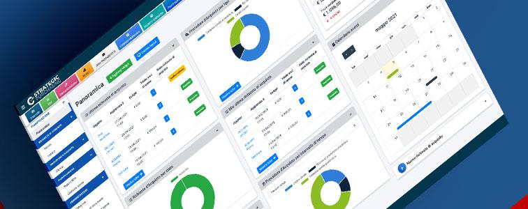 Dashboard Online Procurement per la pianificazione e l'analisi della spesa in linea con gli obiettivi