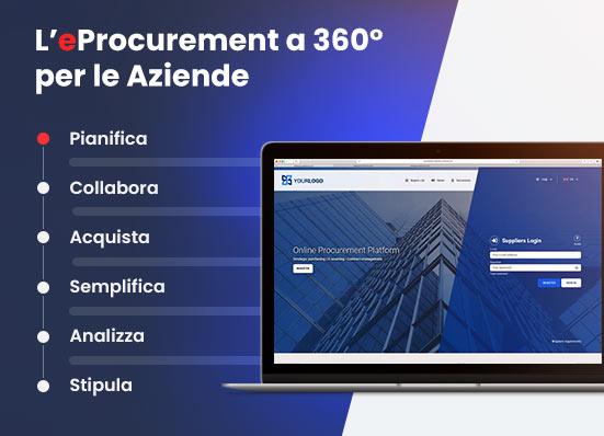 software e-procurement aziende
