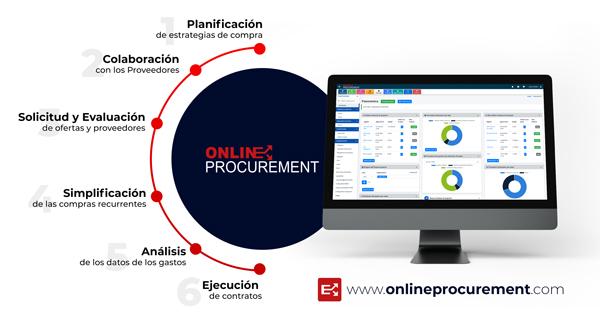 Software Online Procurement
