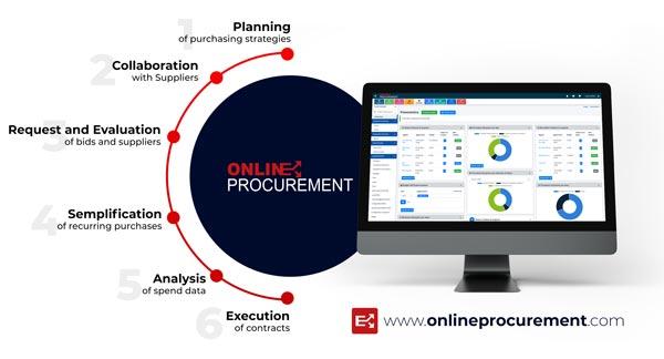 procurement-infographic